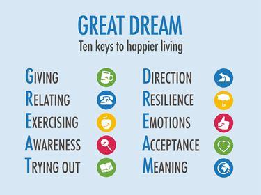 10 kluczy do szczęścia